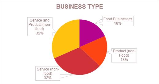 Programs-BDT Graphic